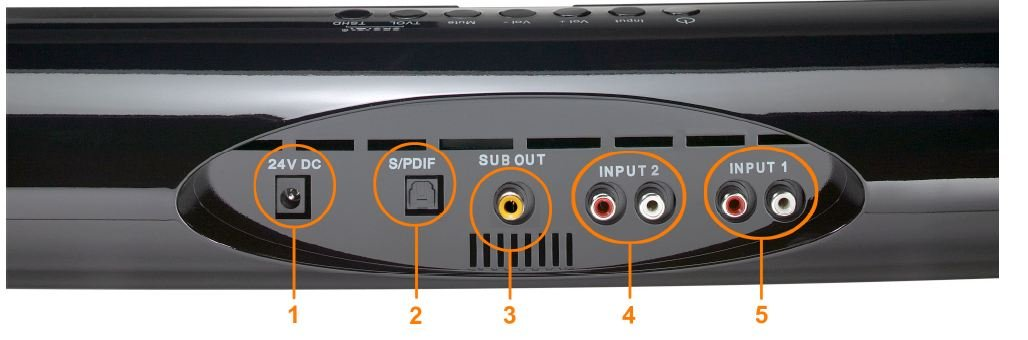 Vizio Soundbar Inputs on vizio sound bar inputs