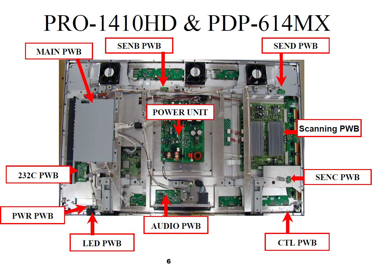 Can Power Supply For Pioneer 50 Plasma Be Replaced By Consumer Tv Circuits Graphic