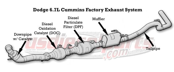 2015 01 10_155400_6.7factoryexhaust have a 2009 dodge ram 1 ton cummins engine can only go about 40 50  at gsmx.co