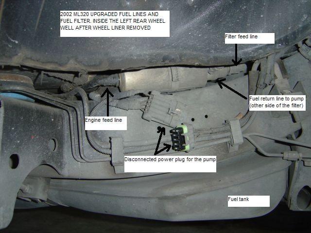[ZSVE_7041]  1999 Mercedes Ml430 Fuel Filter 1994 Chevy Suburban Wiring Diagram 1998  Toyota 4runner Wiring Diagram - dome.123vielgeld.de | 1999 Mercedes Ml430 Fuel Filter |  | Wires