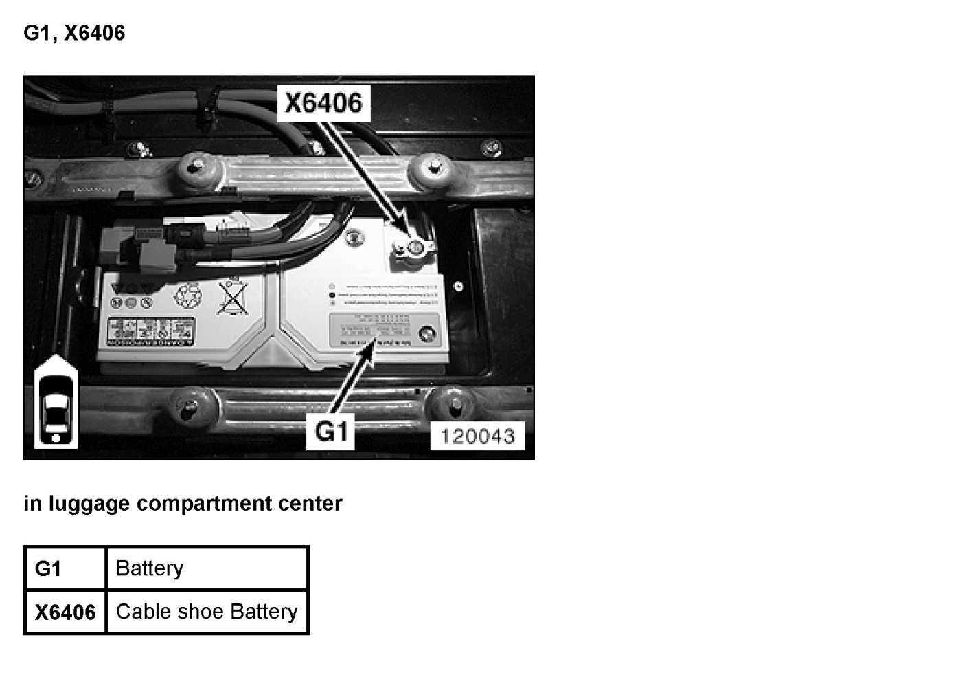 Can you recharge a BMW X5 battery in place by using the positive