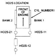 oxygen sensor bank 2 sensor 1 for a 2005 ford ranger 4wd 4 0 6 cyl