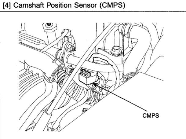 On A 2006 Hyundai Sonata Where Is The Location Of Camshaft Speed Rhjustanswer: 2006 Hyundai Sonata Sd Sensor Location At Gmaili.net