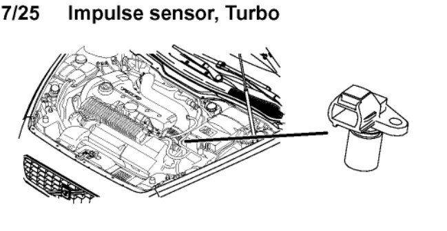 4 3 Crank Sensor Location on 2000 Volvo S40 Fuse Box Location