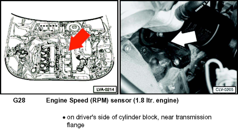 Vw 1 8 Turbo Engine Diagram | Wiring Liry