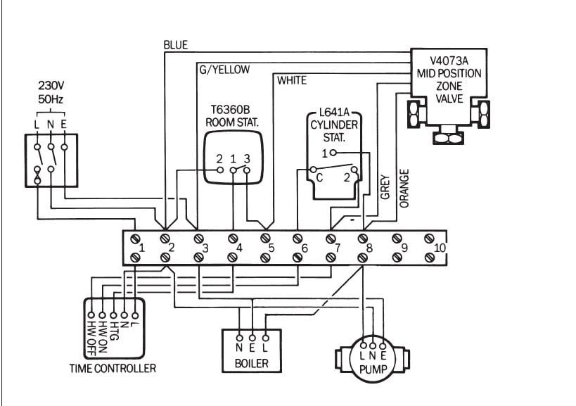 I have a potteron prima central heating boiler 18 years old that hi i have a potteron prima central heating boiler 18 years asfbconference2016 Gallery