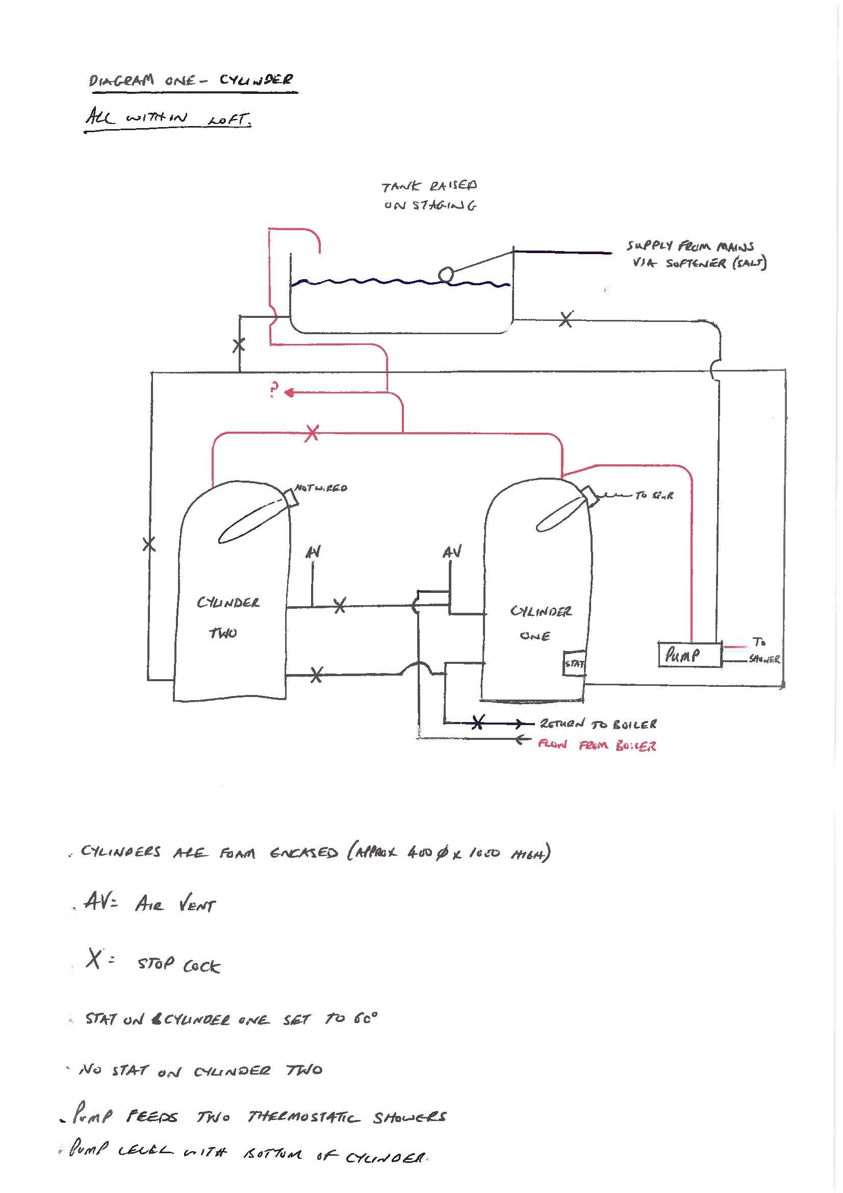 Megaflo Unvented Indirect Cylinder Wiring Diagram : Megaflo unvented indirect cylinder wiring diagram gallery