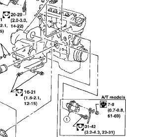 1998 nissan sentra fuse box nissan altima starter location on 2000 nissan sentra engine  location on 2000 nissan sentra engine