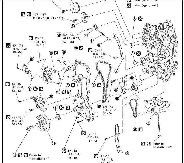 2010 07 20_195338_2.5_timing_chain_disassembly 2003 nissan altima no fire to plugs 2003 nissan altima 2.5 fuse box diagram at reclaimingppi.co