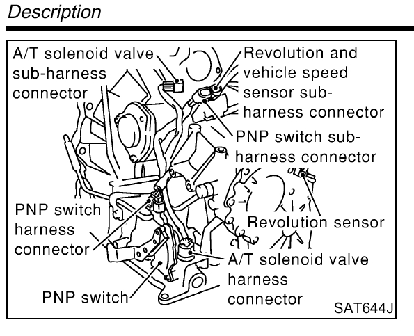 Nathan where the sd sensor located on a 2001 nissan ... on ntk oxygen sensor wire diagram, garage door safety sensor diagram, work diagram, light diagram, lock diagram, crankshaft position sensor diagram, 2000 deville speed sensor wire diagram,