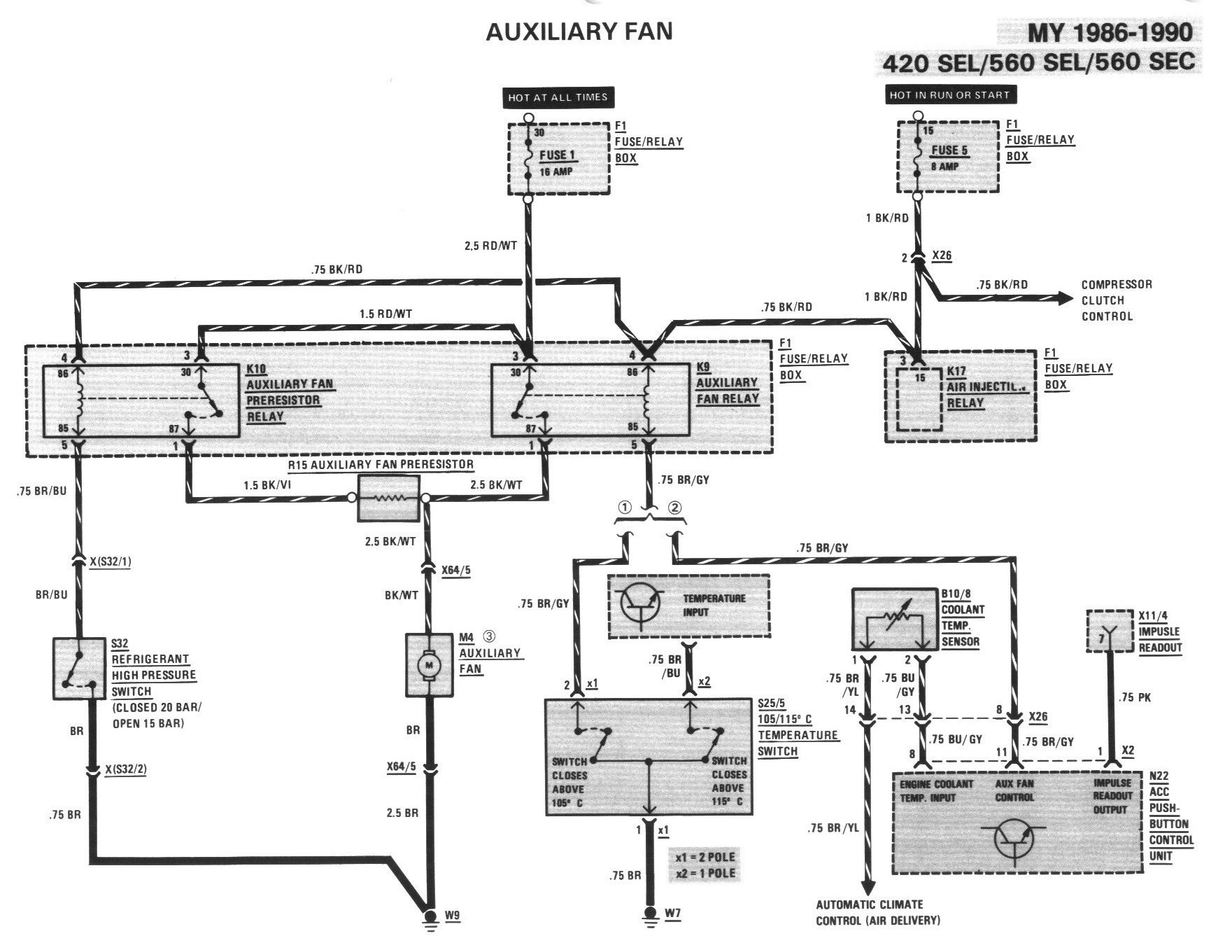 Mercedes Benz C200 Fuse Box Diagram Starting Know About Wiring C180 Diagrams 1986 420 Sel A C Auxiliary Fan Does Not Come On