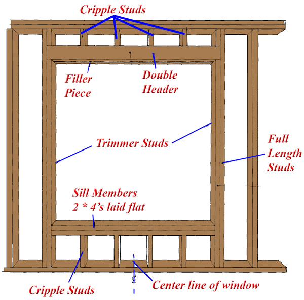New Window On Exterior Wall Please See Attached Picture