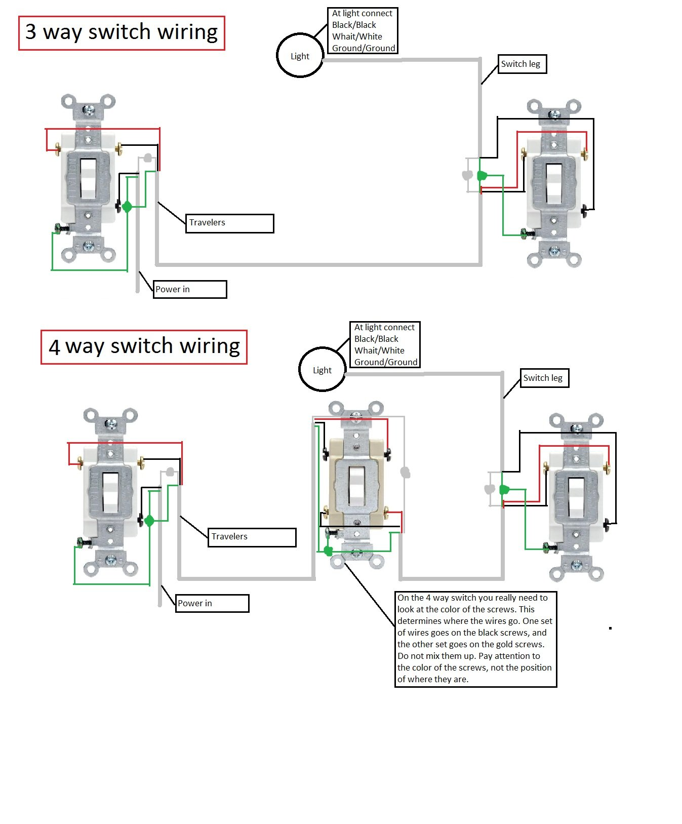 4 Way Switch Wiring Great Design Of Diagram How To Wire A Switched Outlet With Diagrams Free Engine Image For User Multiple