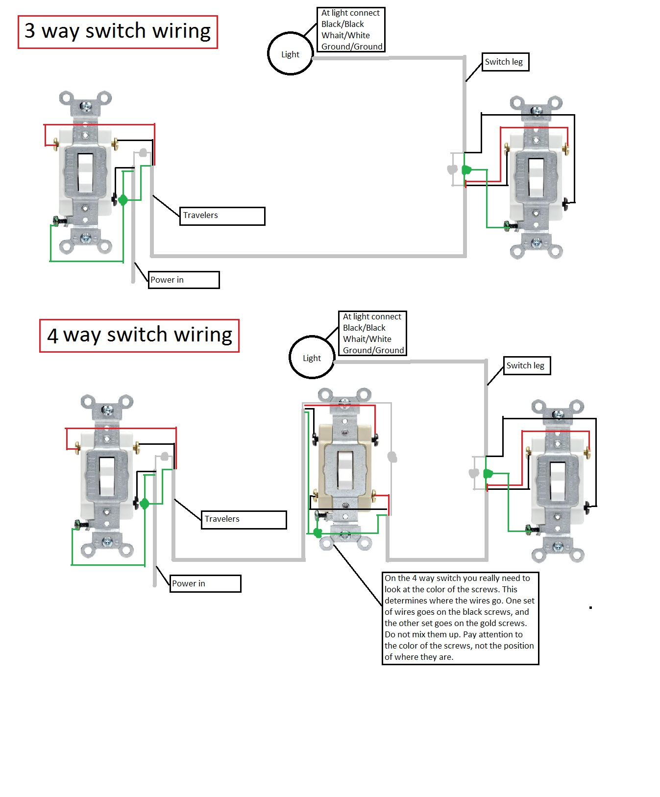 One Way Switch Wiring Diagram Gif Resize Staircase 12 Volt Starter Toro Ss5000 A Light Image Wire