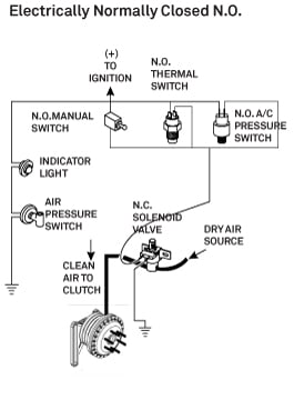 horton wiring diagram data wiring diagram Horton Fan Clutch Disassembly