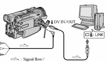 how to play sbs on tv thrugh mypc windows 7