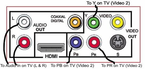 Dvd recorders dr430 support | toshiba.