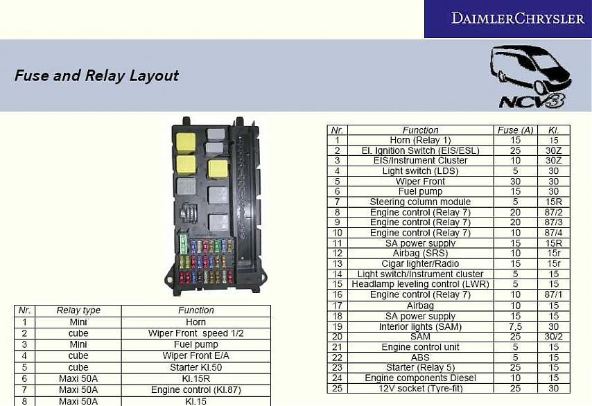 sprinter fuse box diagram wiring diagram todays2012 mercedes sprinter fuse box trusted wiring diagram fl60 fuse box diagram 2013 mercedes sprinter fuse