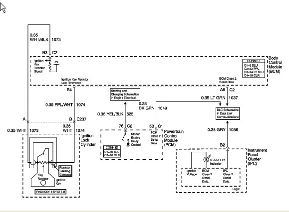 wiring diagram for 2004 buick century get image about wiring wiring diagram 2004 buick century wiring diagram expert wiring diagram for 2004 buick century get image about wiring