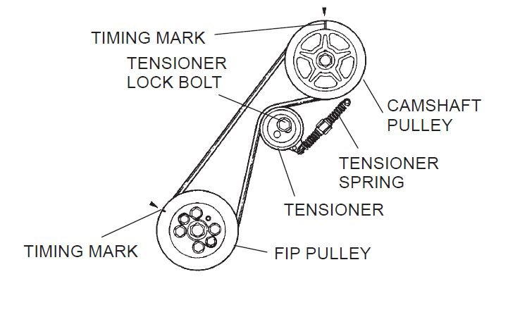1320799 1986 F150 4 9l Wiring Diagram moreover Ford F 150 Why Is My Emergency Brake Stuck 356397 moreover Volkswagen Jetta 2 0 1998 3 Specs And Images as well Schematics d likewise Mercury Tracer 2 0 2001 Specs And Images. on 1984 ford ranger engine