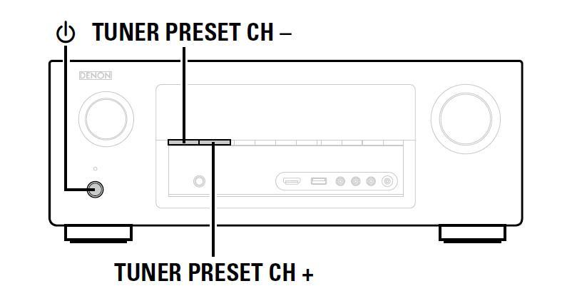 How do I reset my Denon AVR-2313CI to factory default sett