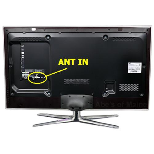 I Can Access The Hdmi Port But I Cannot Access The