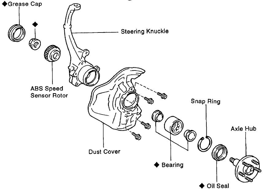 Diagram To Change Wheel Bearing On A 2012 Kia Optima