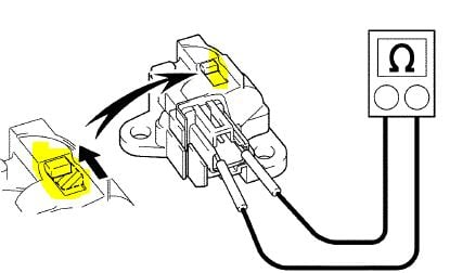 Fuel Shut Off Switch Location