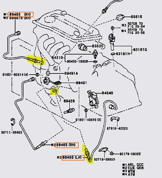Graphic: Toyota Previa Oxygen Sensor Wiring Diagram At Shintaries.co