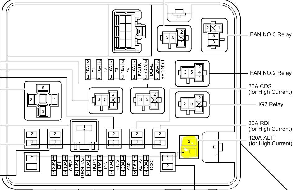 scion xd fuse box radio scion xb stereo wiring diagram