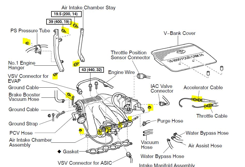 2013 bmw m5 fuse box  bmw  auto wiring diagram