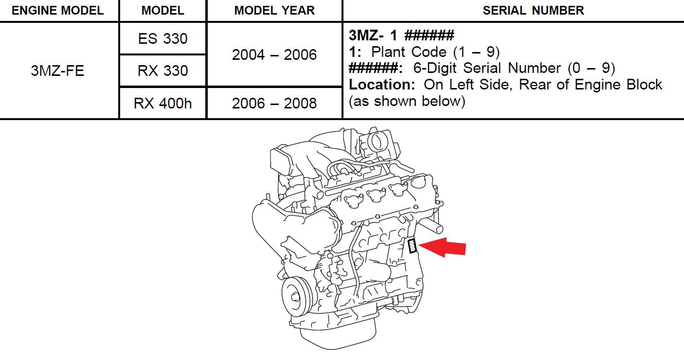 2003 lexus es300 3 0 engine  i need to find the vin number