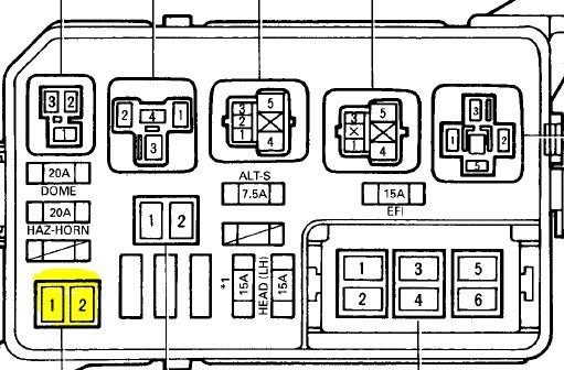 1994 toyota corolla fuse box   28 wiring diagram images