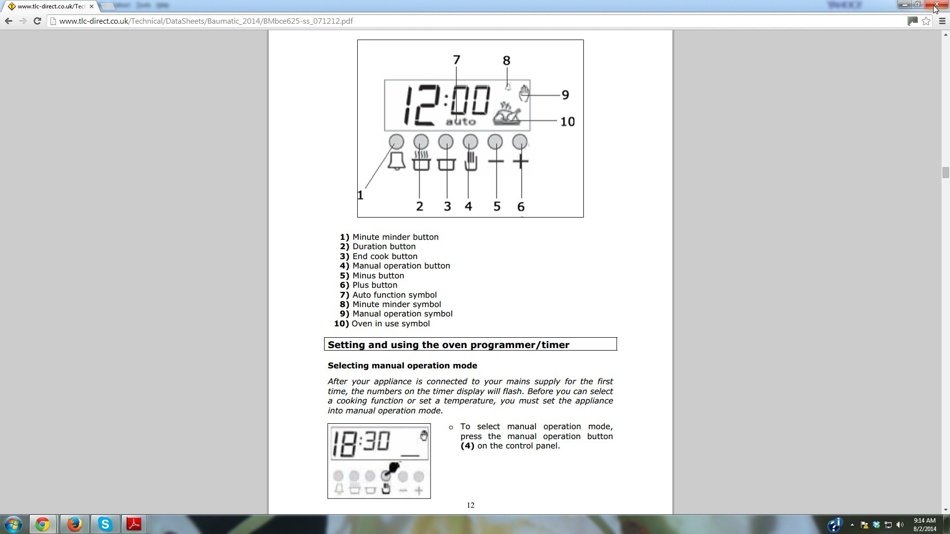 Electric cooker symbols gallery symbol and sign ideas how can take the oven out of auto and set the time on a baumatic graphic biocorpaavc