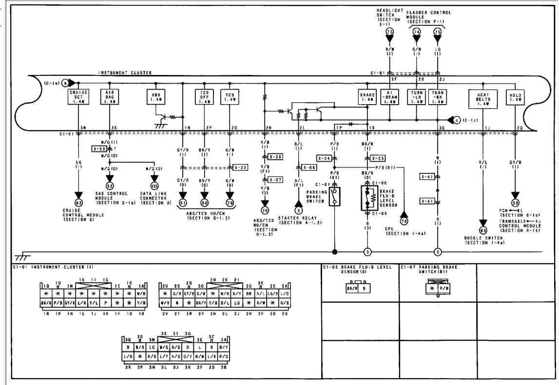 I Need The Wiring Diagram For A 2002 Mazda Millenia Instrument Cluster I Need To Know The