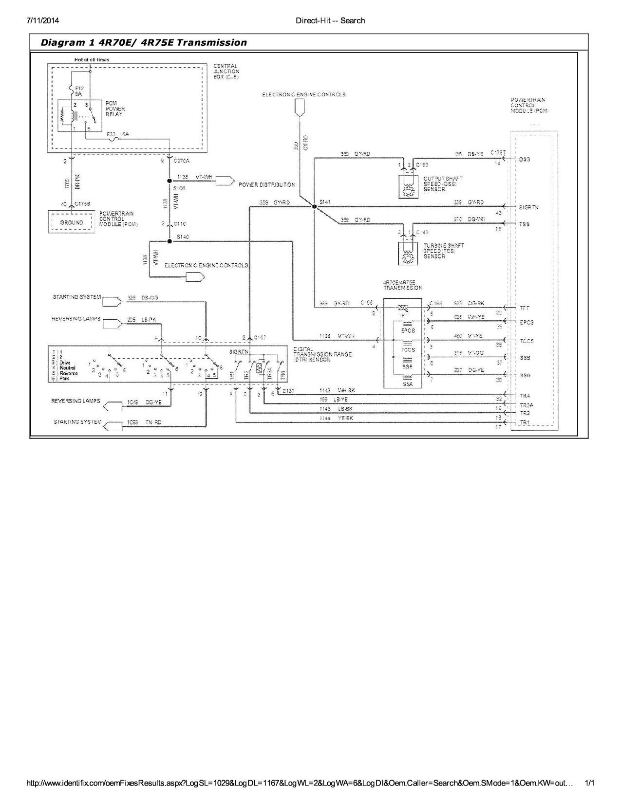 Beautiful Ranger Boat Wiring Diagram Contemporary - Electrical ...