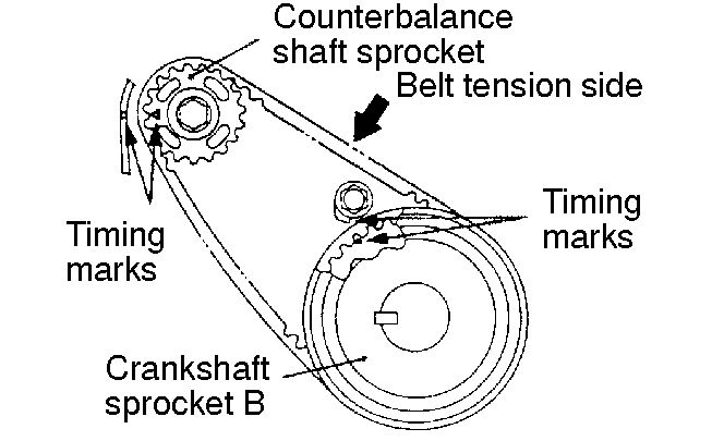 mitsubishi 4g63 timing belt marks diagram