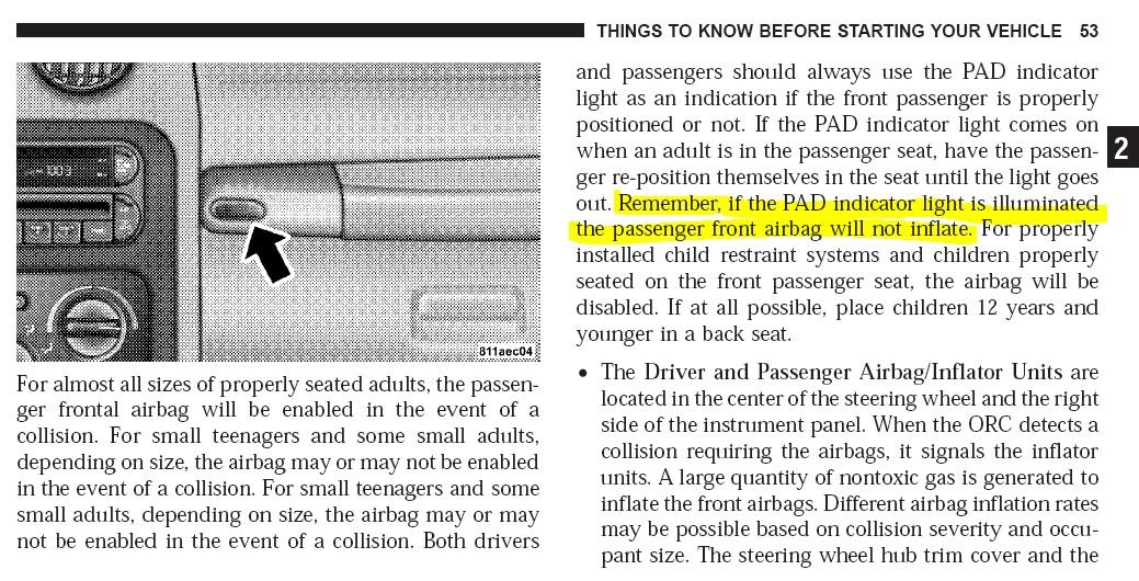 Circuits And Components Are Continuously Monitored By The Ocm Is Acm A Penger Airbag On Off Indicator