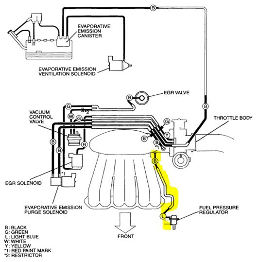 throttle body wiring diagram