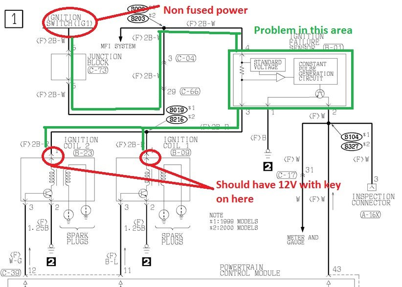 i have a 2000 2 4l galant having trouble getting a spark. Black Bedroom Furniture Sets. Home Design Ideas