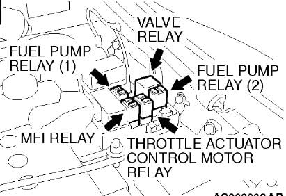 where is the fuel pump relay located on a 2004 np pajero and is there an electrical test socket justanswer