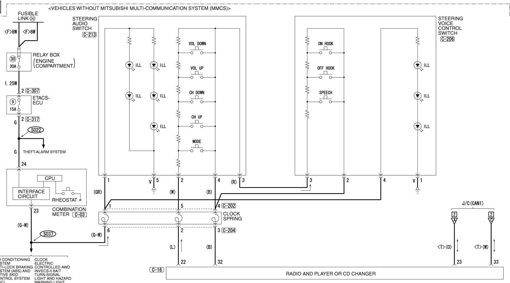 2007 mitsubishi outlander engine diagram 2007 mitsu outlander: the left-side steering wheel ... #15