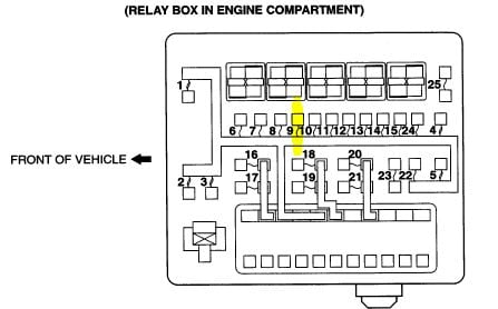 2003 eclipse gs 5 speed. the car will try to turn over but ... 2003 mitsubishi montero sport fuse box diagram 2003 mitsubishi eclipse gs fuse box diagram