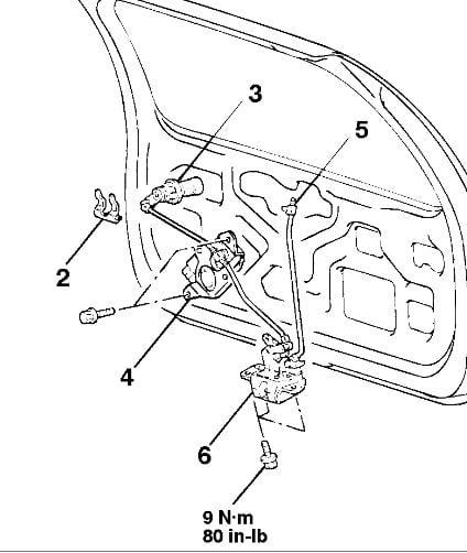 2002 montero sport  latch on hatch door will not engage