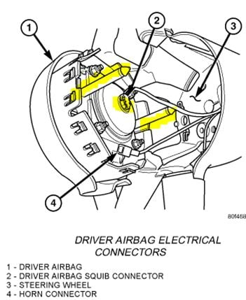 Additionally If You Are Using A New Air Bag Will Have To Get Cover As Well Which Slip Over The Module With Series Of Dogs