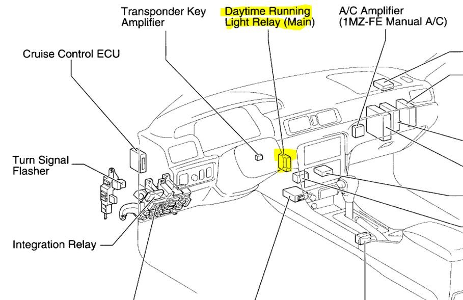 Daytime running light module on daytime running lights relay wiring how do i disable the daytime running light s in my 2000 toyota camry rh justanswer asfbconference2016 Gallery