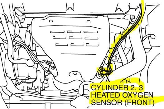 I Got A P0155 O2 Sensor Heater Circut Bank 2 1 As Rhjustanswer: 2003 Mitsubishi Galant Oxygen Sensor Location At Gmaili.net