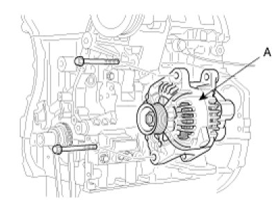 how to get the copper out of an alternator
