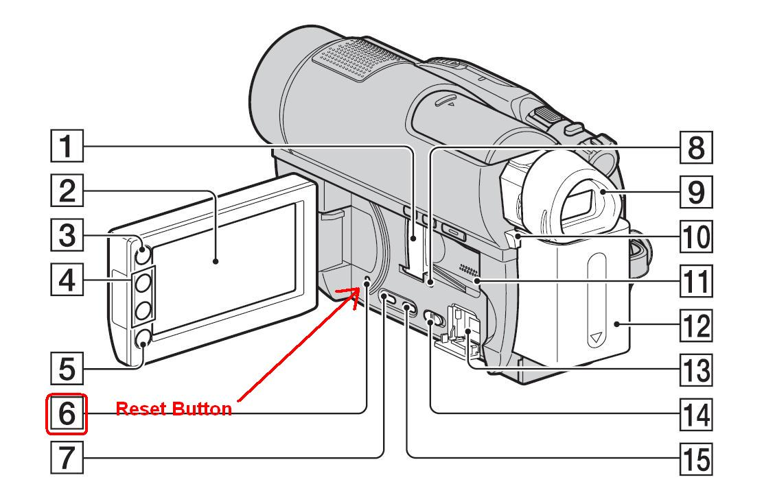 sony handycam reset button