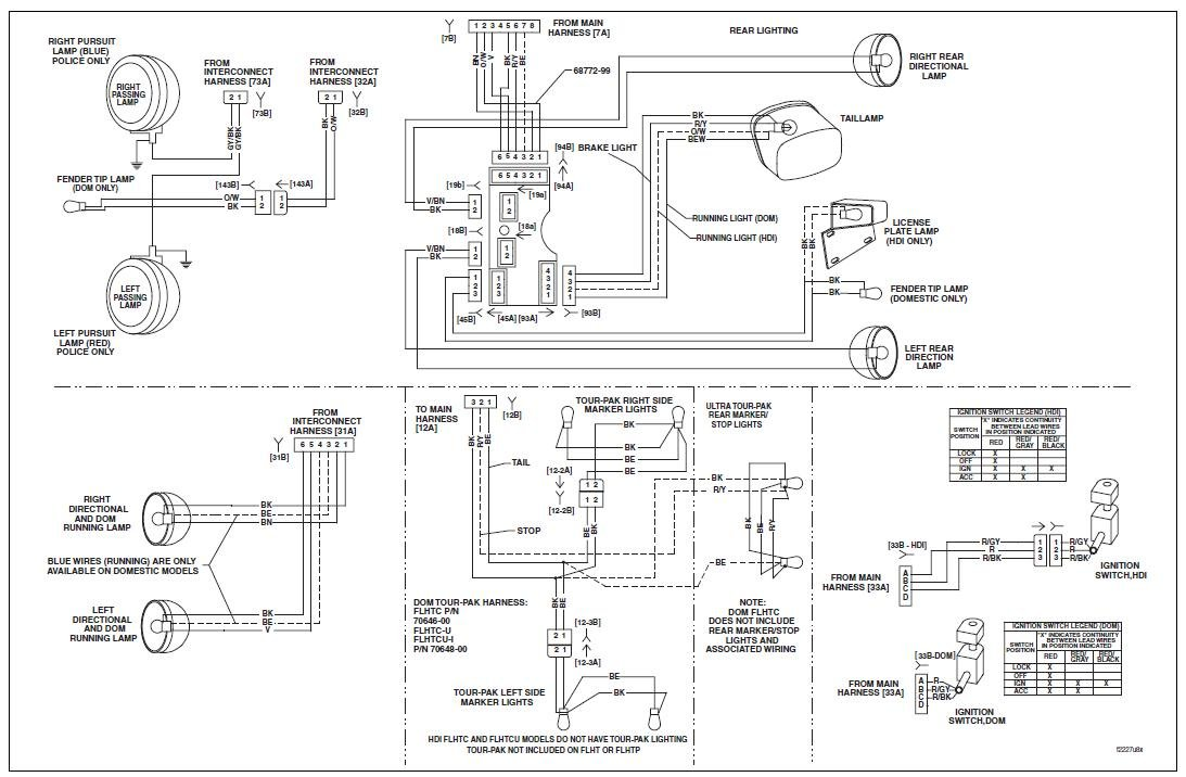 DIAGRAM] 2011 Harley Davidson Flht Wiring Diagram Fog Light FULL Version HD  Quality Fog Light - FIRSTSTEPDFW.JEPIX.FRfirststepdfw.jepix.fr